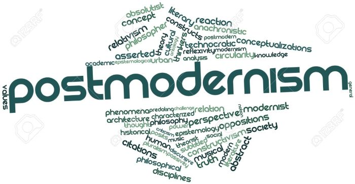 16982663-Abstract-word-cloud-for-Postmodernism-with-related-tags-and-terms-Stock-Photo.jpg